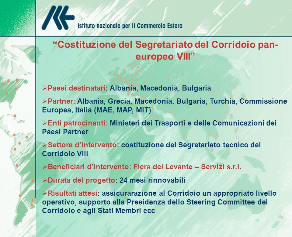 Costituzione del Segretariato del Corridoio pan- europeo VIII Paesi destinatari: Albania, Macedonia, Bulgaria Partner: Albania, Grecia, Macedonia, Bul