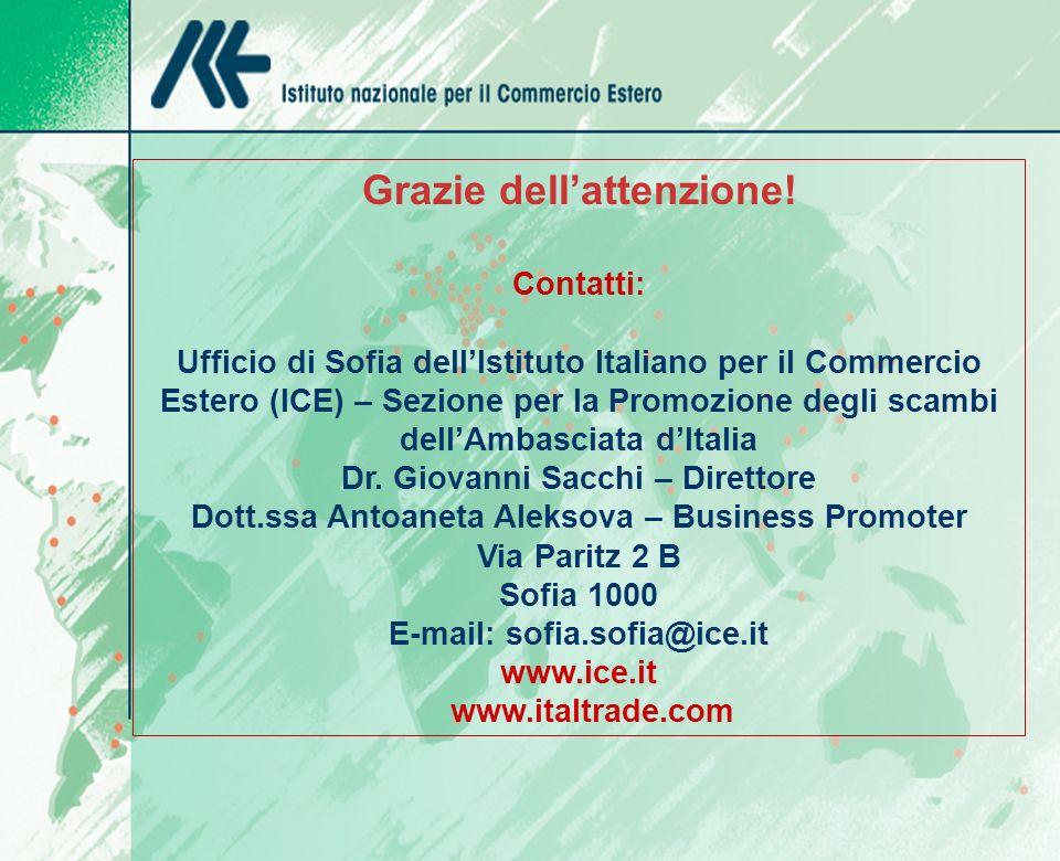 Grazie dellattenzione! Contatti: Ufficio di Sofia dellIstituto Italiano per il Commercio Estero (ICE) – Sezione per la Promozione degli scambi dellAmb