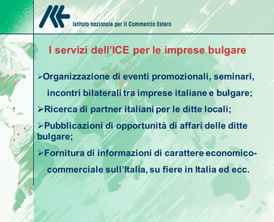I servizi dellICE per le imprese bulgare Organizzazione di eventi promozionali, seminari, incontri bilaterali tra imprese italiane e bulgare; Ricerca