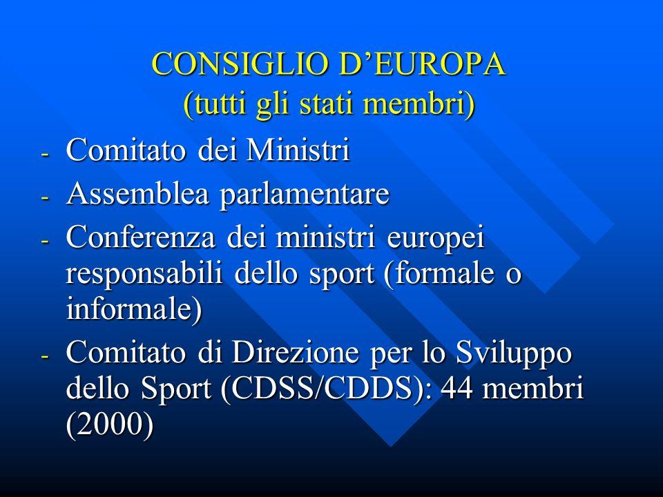 CONSIGLIO DEUROPA (tutti gli stati membri) - Comitato dei Ministri - Assemblea parlamentare - Conferenza dei ministri europei responsabili dello sport (formale o informale) - Comitato di Direzione per lo Sviluppo dello Sport (CDSS/CDDS): 44 membri (2000)