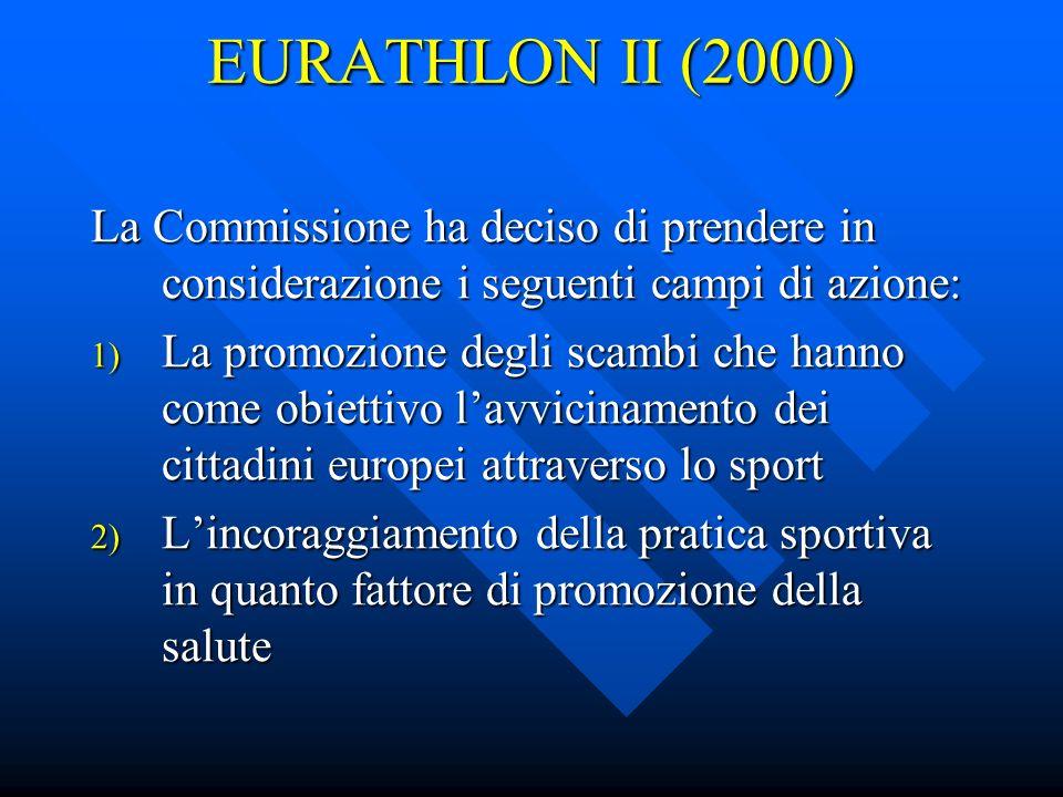 EURATHLON II (2000) La Commissione ha deciso di prendere in considerazione i seguenti campi di azione: 1) La promozione degli scambi che hanno come obiettivo lavvicinamento dei cittadini europei attraverso lo sport 2) Lincoraggiamento della pratica sportiva in quanto fattore di promozione della salute