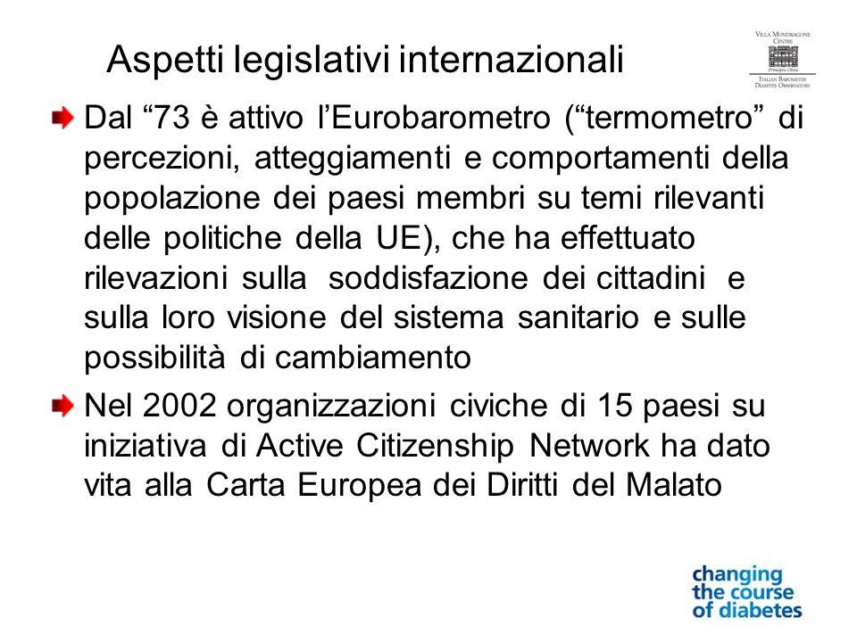 Dal 73 è attivo lEurobarometro (termometro di percezioni, atteggiamenti e comportamenti della popolazione dei paesi membri su temi rilevanti delle pol
