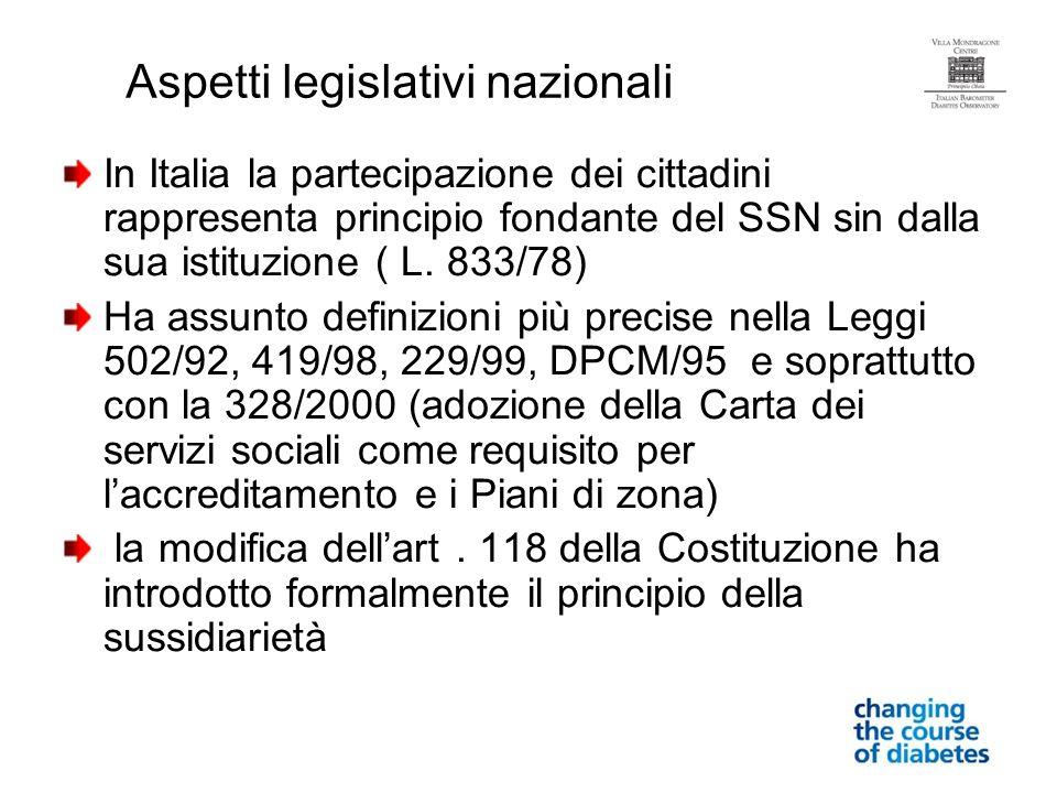 Aspetti legislativi nazionali In Italia la partecipazione dei cittadini rappresenta principio fondante del SSN sin dalla sua istituzione ( L. 833/78)
