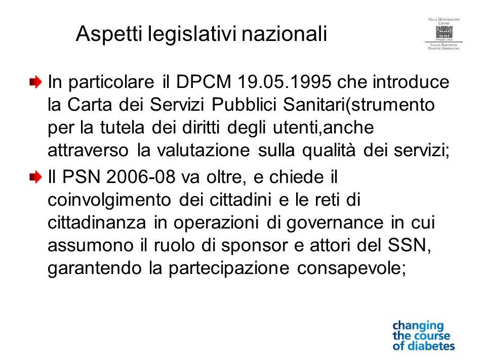 In particolare il DPCM 19.05.1995 che introduce la Carta dei Servizi Pubblici Sanitari(strumento per la tutela dei diritti degli utenti,anche attraver