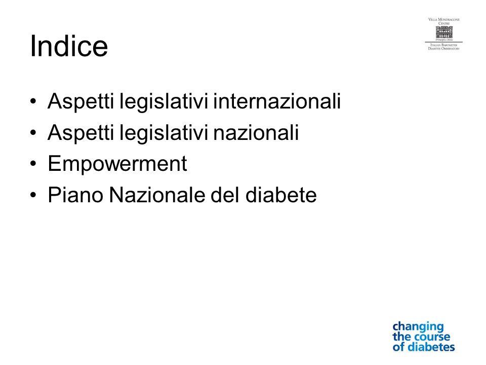 Indice Aspetti legislativi internazionali Aspetti legislativi nazionali Empowerment Piano Nazionale del diabete
