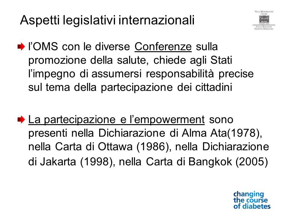 lOMS con le diverse Conferenze sulla promozione della salute, chiede agli Stati limpegno di assumersi responsabilità precise sul tema della partecipaz
