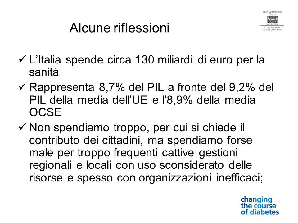 Alcune riflessioni LItalia spende circa 130 miliardi di euro per la sanità Rappresenta 8,7% del PIL a fronte del 9,2% del PIL della media dellUE e l8,