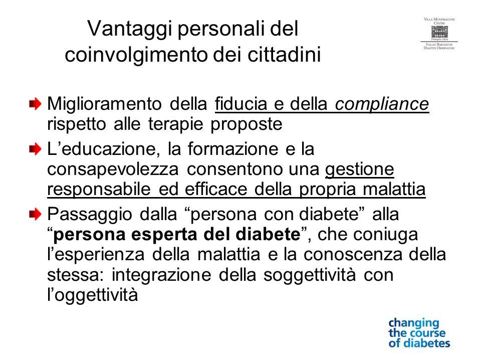Vantaggi personali del coinvolgimento dei cittadini Miglioramento della fiducia e della compliance rispetto alle terapie proposte Leducazione, la form