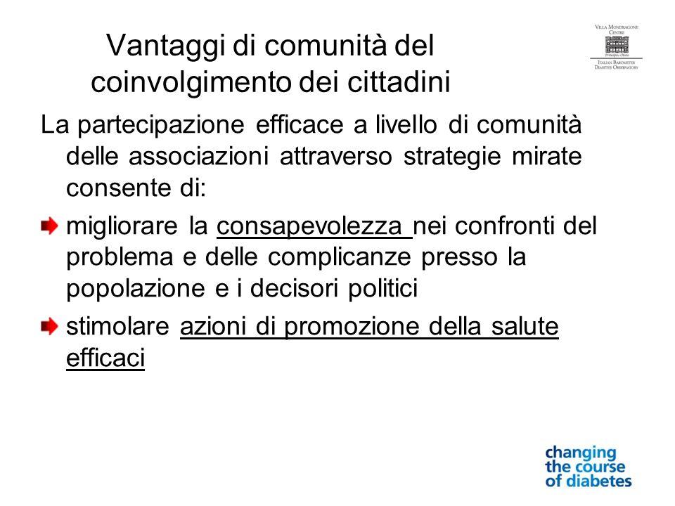 Vantaggi di comunità del coinvolgimento dei cittadini La partecipazione efficace a livello di comunità delle associazioni attraverso strategie mirate
