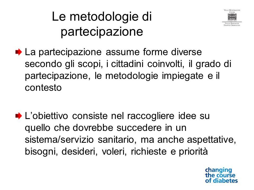 Le metodologie di partecipazione La partecipazione assume forme diverse secondo gli scopi, i cittadini coinvolti, il grado di partecipazione, le metod