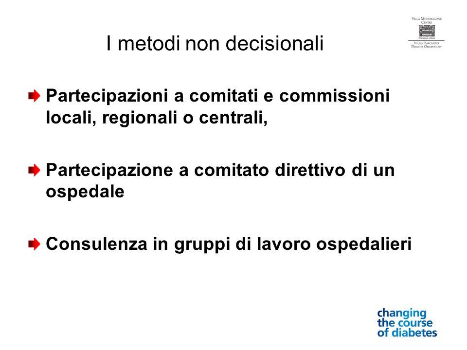 Partecipazioni a comitati e commissioni locali, regionali o centrali, Partecipazione a comitato direttivo di un ospedale Consulenza in gruppi di lavor