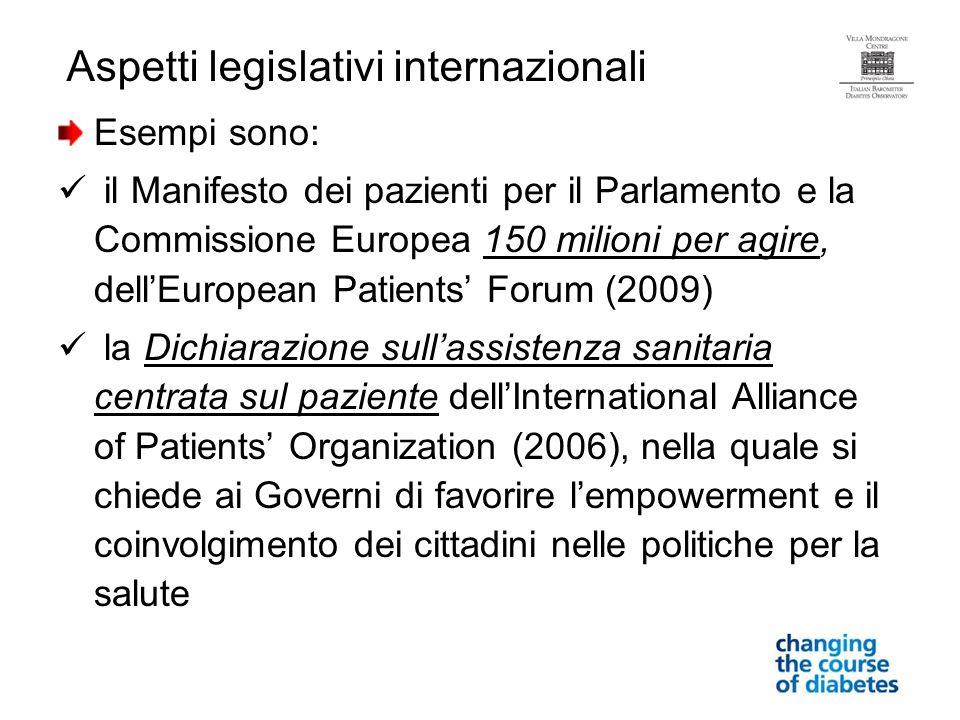 Esempi sono: il Manifesto dei pazienti per il Parlamento e la Commissione Europea 150 milioni per agire, dellEuropean Patients Forum (2009) la Dichiar