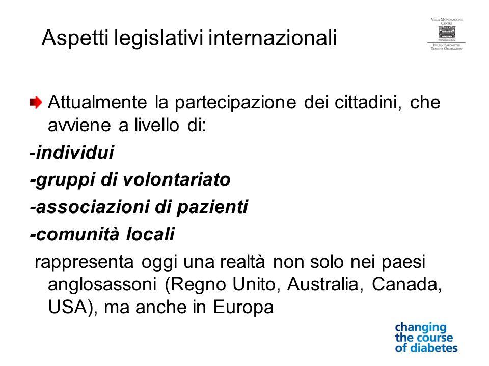 Attualmente la partecipazione dei cittadini, che avviene a livello di: -individui -gruppi di volontariato -associazioni di pazienti -comunità locali r