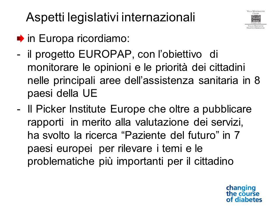 in Europa ricordiamo: -il progetto EUROPAP, con lobiettivo di monitorare le opinioni e le priorità dei cittadini nelle principali aree dellassistenza