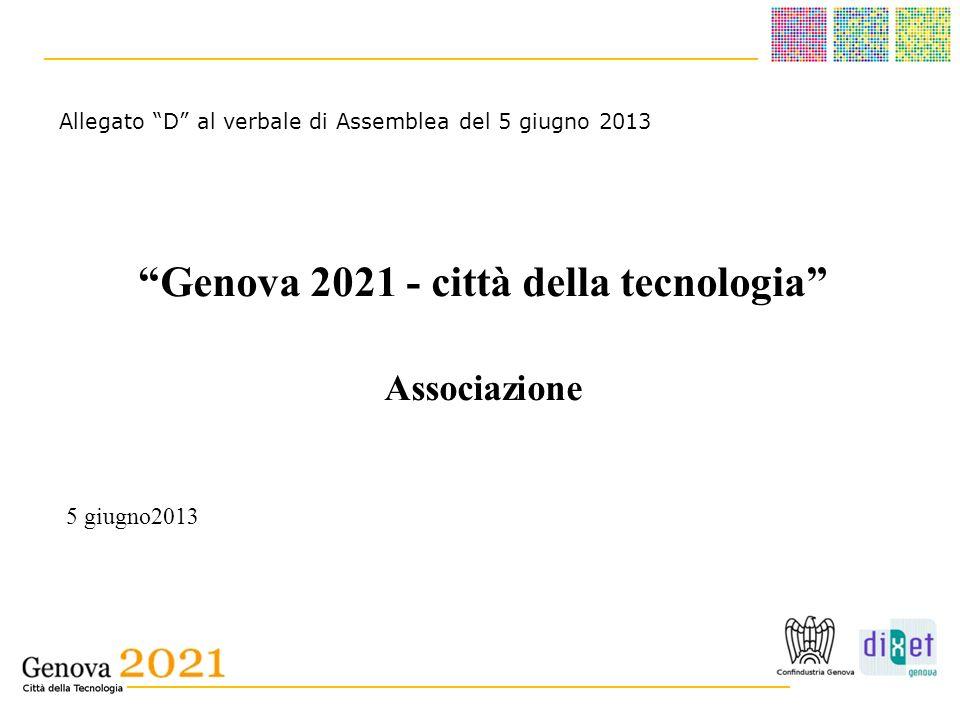 __________________________________________ _______________________________________ Genova 2021 - città della tecnologia Associazione 5 giugno2013 Alle