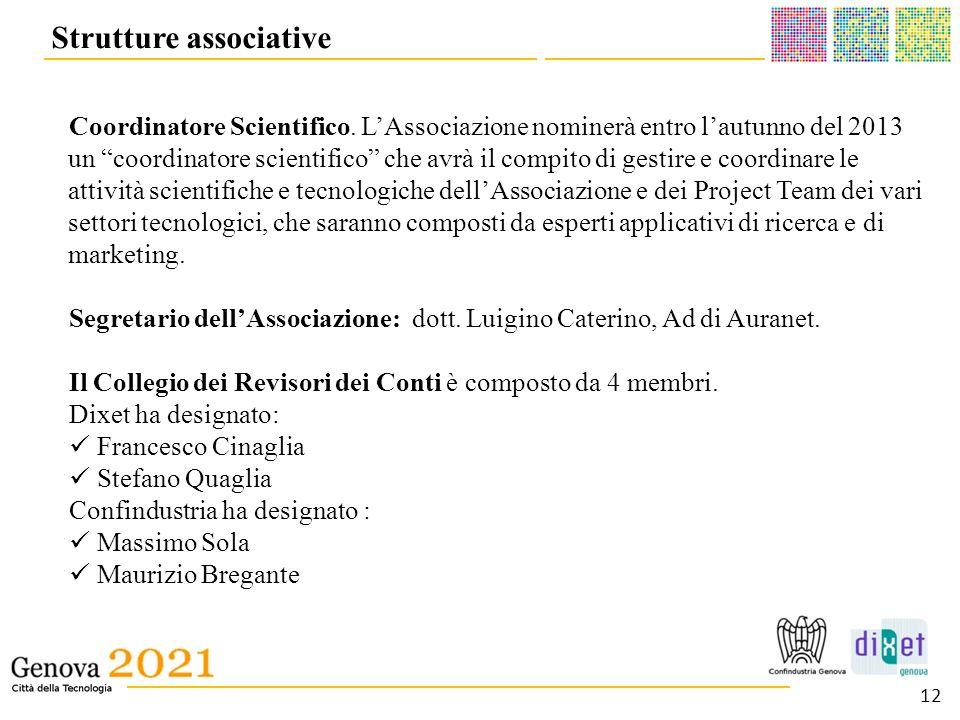 _____________________________ _____________ _______________________________________ Strutture associative Coordinatore Scientifico. LAssociazione nomi