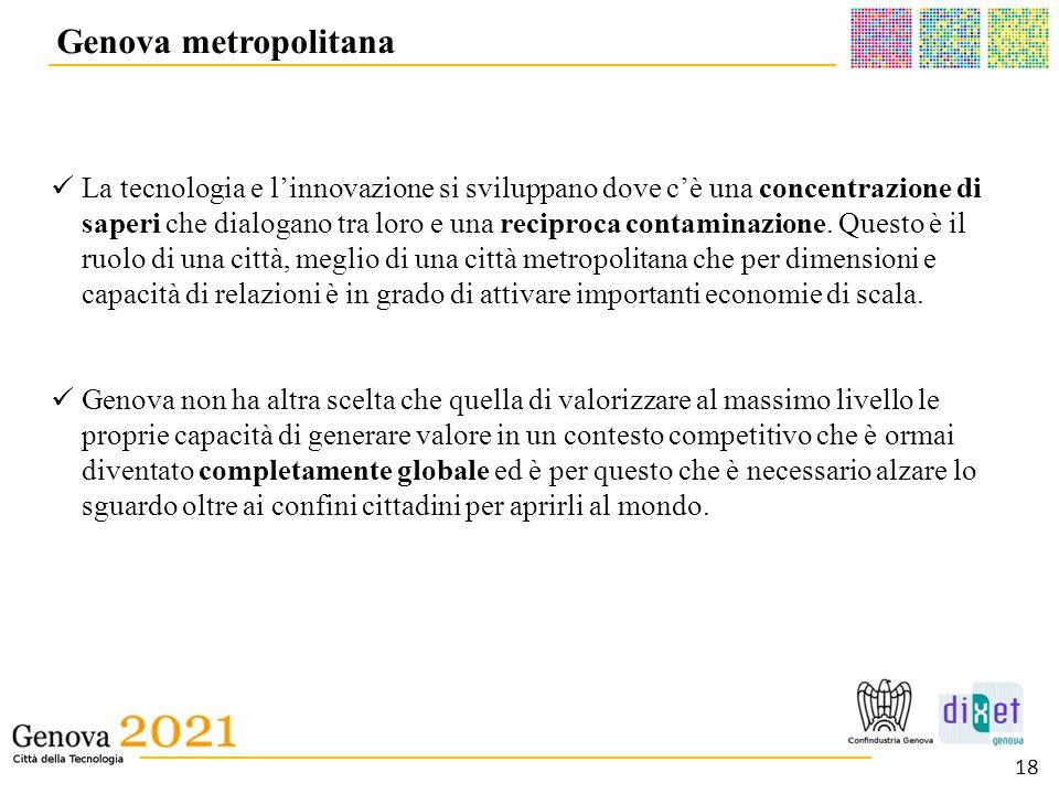 __________________________________________ _______________________________________ Genova metropolitana La tecnologia e linnovazione si sviluppano dov