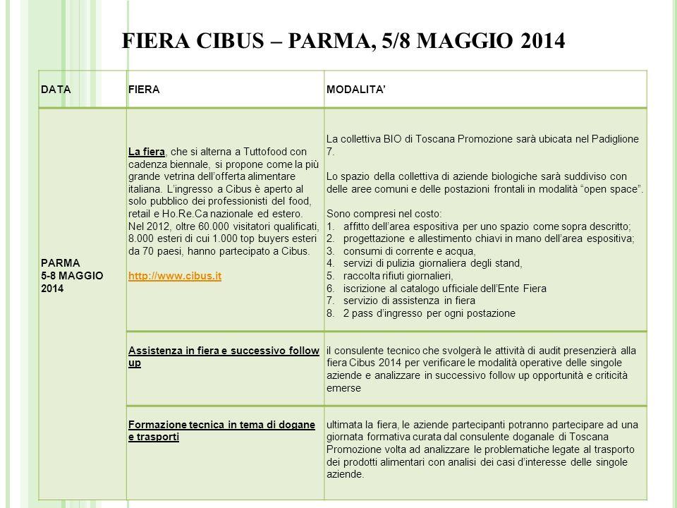 DATAFIERAMODALITA PARMA 5-8 MAGGIO 2014 La fiera, che si alterna a Tuttofood con cadenza biennale, si propone come la più grande vetrina dellofferta alimentare italiana.