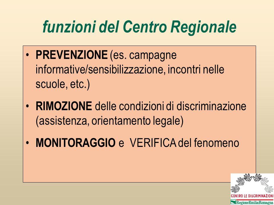 funzioni del Centro Regionale PREVENZIONE (es. campagne informative/sensibilizzazione, incontri nelle scuole, etc.) RIMOZIONE delle condizioni di disc