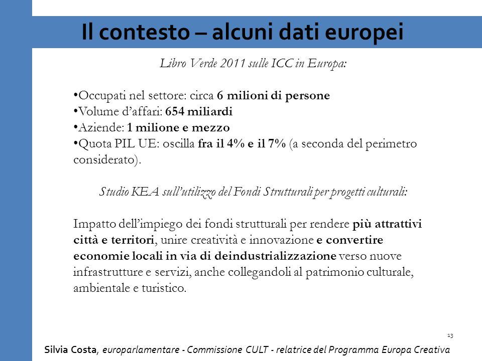 Il contesto – alcuni dati europei Libro Verde 2011 sulle ICC in Europa: Occupati nel settore: circa 6 milioni di persone Volume daffari: 654 miliardi Aziende: 1 milione e mezzo Quota PIL UE: oscilla fra il 4% e il 7% (a seconda del perimetro considerato).