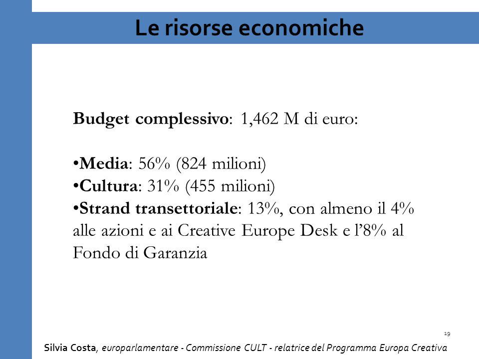 Le risorse economiche Budget complessivo: 1,462 M di euro: Media: 56% (824 milioni) Cultura: 31% (455 milioni) Strand transettoriale: 13%, con almeno il 4% alle azioni e ai Creative Europe Desk e l8% al Fondo di Garanzia 19 Silvia Costa, europarlamentare - Commissione CULT - relatrice del Programma Europa Creativa