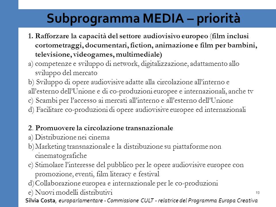 Subprogramma MEDIA – priorità 23 1.Rafforzare la capacità del settore audiovisivo europeo (film inclusi cortometraggi, documentari, fiction, animazione e film per bambini, televisione, videogames, multimediale) a)competenze e sviluppo di network, digitalizzazione, adattamento allo sviluppo del mercato b) Sviluppo di opere audiovisive adatte alla circolazione allinterno e allesterno dellUnione e di co-produzioni europee e internazionali, anche tv c) Scambi per laccesso ai mercati allinterno e allesterno dellUnione d) Facilitare co-produzioni di opere audiovisive europee ed internazionali 2.