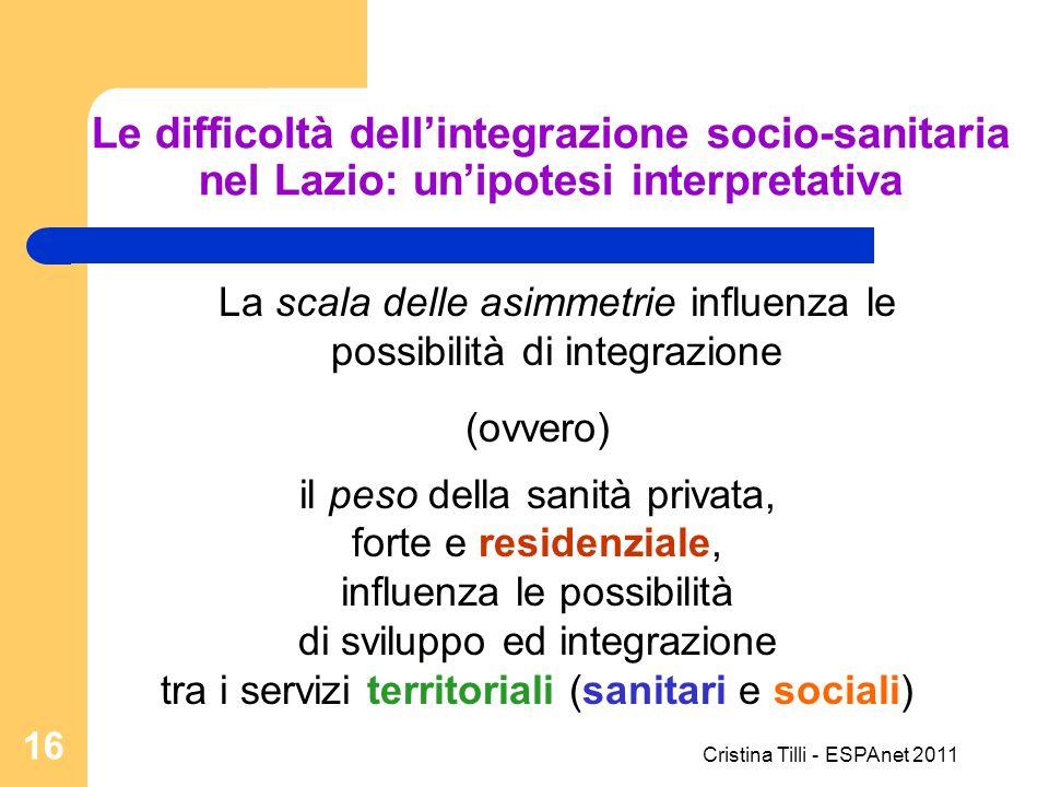Le difficoltà dellintegrazione socio-sanitaria nel Lazio: unipotesi interpretativa La scala delle asimmetrie influenza le possibilità di integrazione