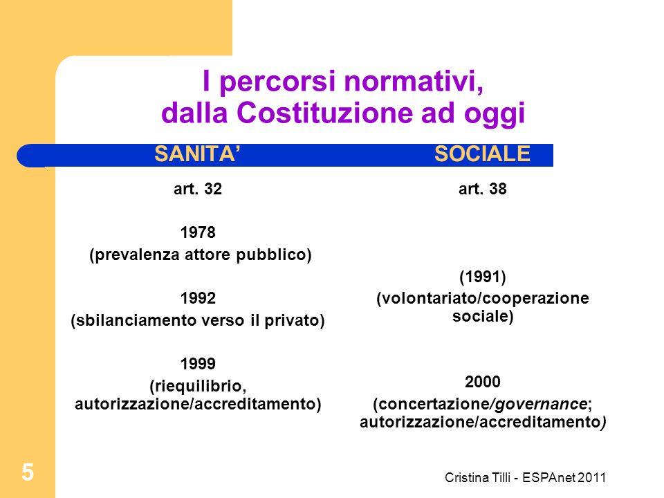 I percorsi normativi, dalla Costituzione ad oggi SANITA art. 32 1978 (prevalenza attore pubblico) 1992 (sbilanciamento verso il privato) 1999 (riequil
