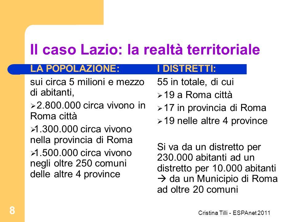 Il caso Lazio: la realtà territoriale LA POPOLAZIONE: sui circa 5 milioni e mezzo di abitanti, 2.800.000 circa vivono in Roma città 1.300.000 circa vi