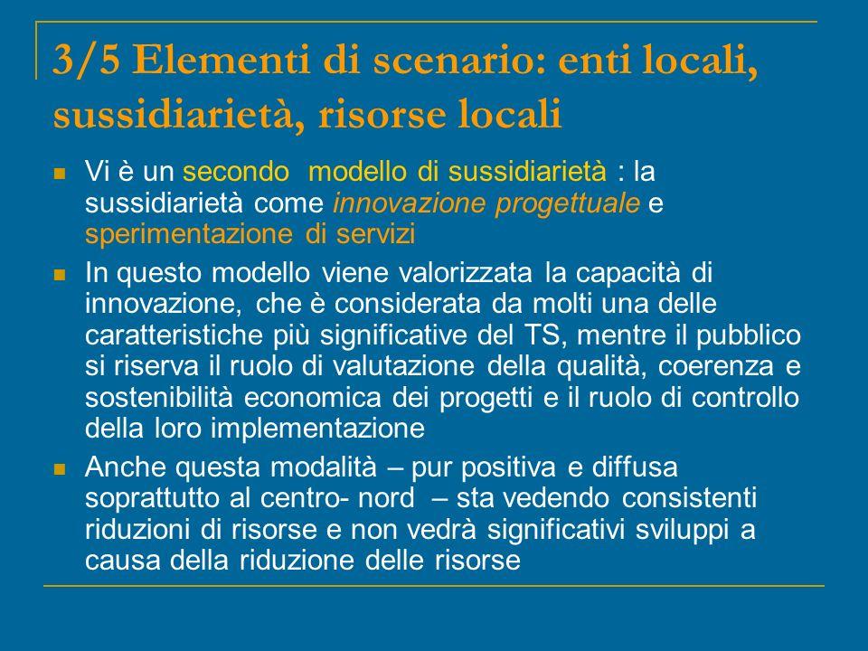 3/5 Elementi di scenario: enti locali, sussidiarietà, risorse locali Vi è un secondo modello di sussidiarietà : la sussidiarietà come innovazione progettuale e sperimentazione di servizi In questo modello viene valorizzata la capacità di innovazione, che è considerata da molti una delle caratteristiche più significative del TS, mentre il pubblico si riserva il ruolo di valutazione della qualità, coerenza e sostenibilità economica dei progetti e il ruolo di controllo della loro implementazione Anche questa modalità – pur positiva e diffusa soprattutto al centro- nord – sta vedendo consistenti riduzioni di risorse e non vedrà significativi sviluppi a causa della riduzione delle risorse