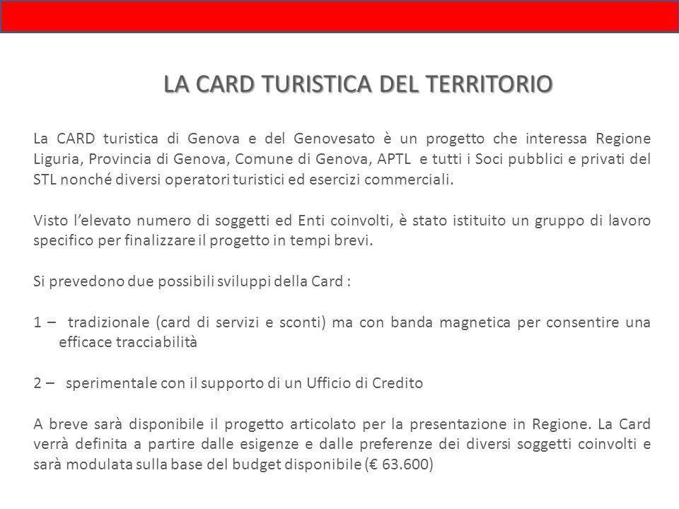 LA CARD TURISTICA DEL TERRITORIO La CARD turistica di Genova e del Genovesato è un progetto che interessa Regione Liguria, Provincia di Genova, Comune
