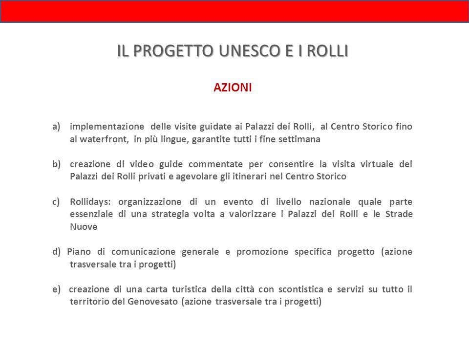 IL PROGETTO UNESCO E I ROLLI PIANO FINANZIARIO AzioneCosto azione tot.