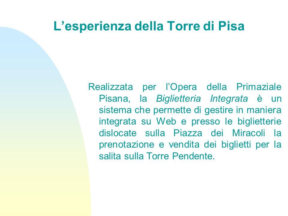 Lesperienza della Torre di Pisa Realizzata per lOpera della Primaziale Pisana, la Biglietteria Integrata è un sistema che permette di gestire in manie