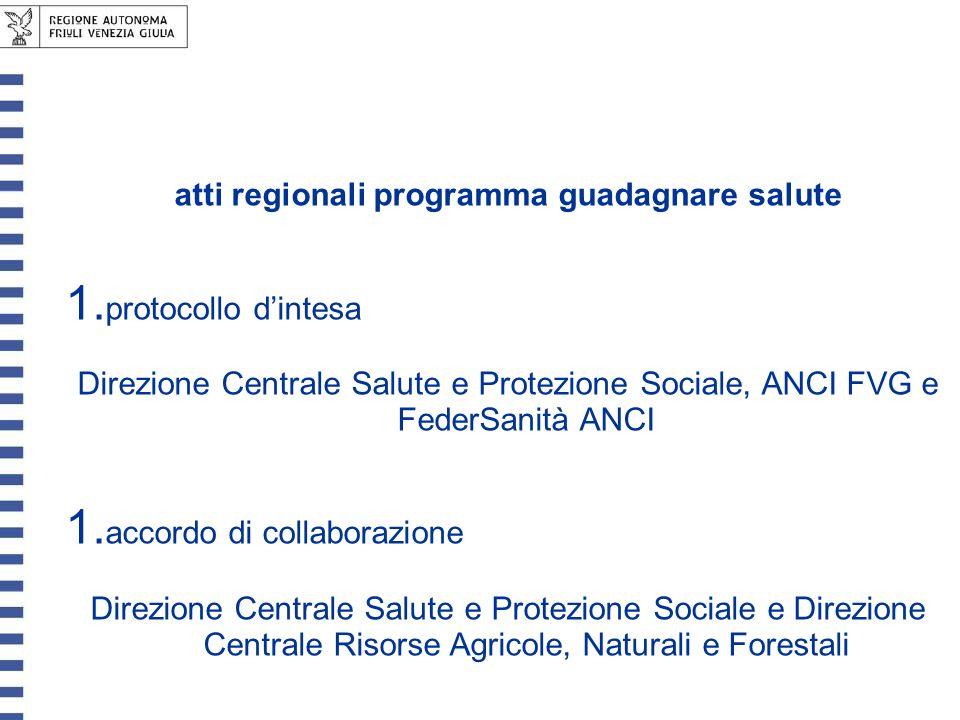 atti regionali programma guadagnare salute 1. protocollo dintesa Direzione Centrale Salute e Protezione Sociale, ANCI FVG e FederSanità ANCI 1. accord
