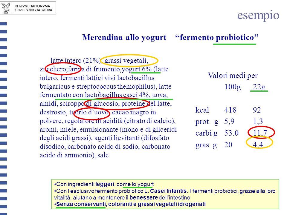 Merendina allo yogurt fermento probiotico latte intero (21%), grassi vegetali, zucchero,farina di frumento,yogurt 6% (latte intero, fermenti lattici v