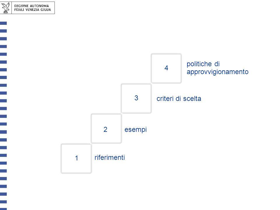 riferimenti esempi criteri di scelta politiche di approvvigionamento 1 2 3 4