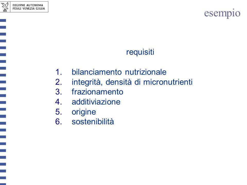 requisiti 1.bilanciamento nutrizionale 2.integrità, densità di micronutrienti 3.frazionamento 4.additiviazione 5.origine 6.sostenibilità esempio