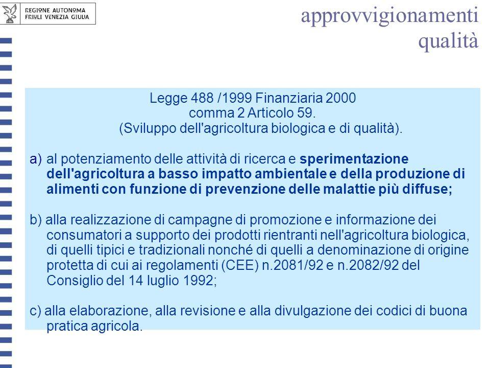 Legge 488 /1999 Finanziaria 2000 comma 2 Articolo 59. (Sviluppo dell'agricoltura biologica e di qualità). a)al potenziamento delle attività di ricerca