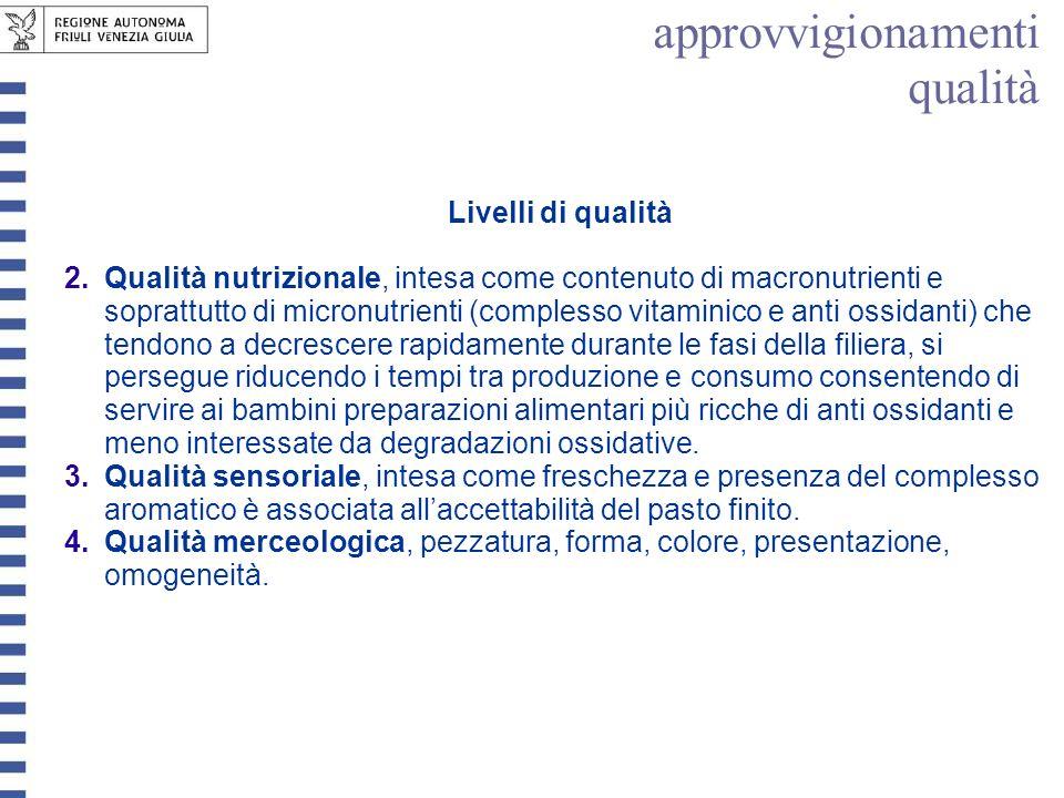 Livelli di qualità 2.Qualità nutrizionale, intesa come contenuto di macronutrienti e soprattutto di micronutrienti (complesso vitaminico e anti ossida