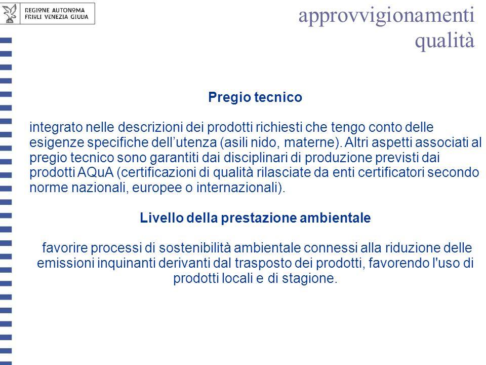 Pregio tecnico integrato nelle descrizioni dei prodotti richiesti che tengo conto delle esigenze specifiche dellutenza (asili nido, materne). Altri as