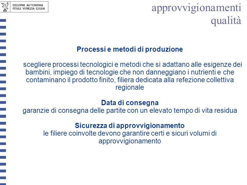 Processi e metodi di produzione scegliere processi tecnologici e metodi che si adattano alle esigenze dei bambini, impiego di tecnologie che non danne