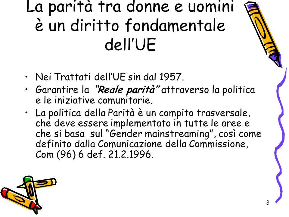 3 La parità tra donne e uomini è un diritto fondamentale dellUE Nei Trattati dellUE sin dal 1957. Garantire la Reale parità attraverso la politica e l