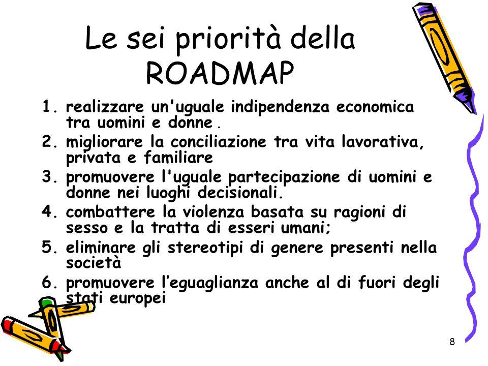 8 Le sei priorità della ROADMAP 1.realizzare un'uguale indipendenza economica tra uomini e donne. 2.migliorare la conciliazione tra vita lavorativa, p