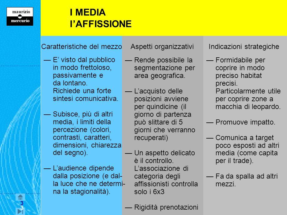 3 maurizio z mercurio 3 I MEDIA lAFFISSIONE Caratteristiche del mezzo Aspetti organizzativi Indicazioni strategiche E visto dal pubblico in modo frettoloso, passivamente e da lontano.