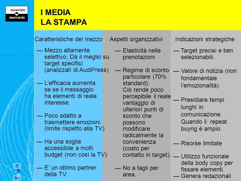 5 maurizio z mercurio 5 I MEDIA LA STAMPA Caratteristiche del mezzo Aspetti organizzativi Indicazioni strategiche Mezzo altamente selettivo.