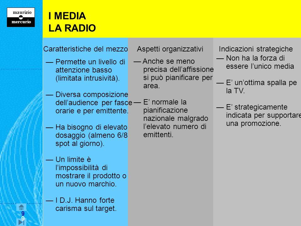 9 maurizio z mercurio 9 I MEDIA LA RADIO Caratteristiche del mezzo Aspetti organizzativi Indicazioni strategiche Permette un livello di attenzione basso (limitata intrusività).