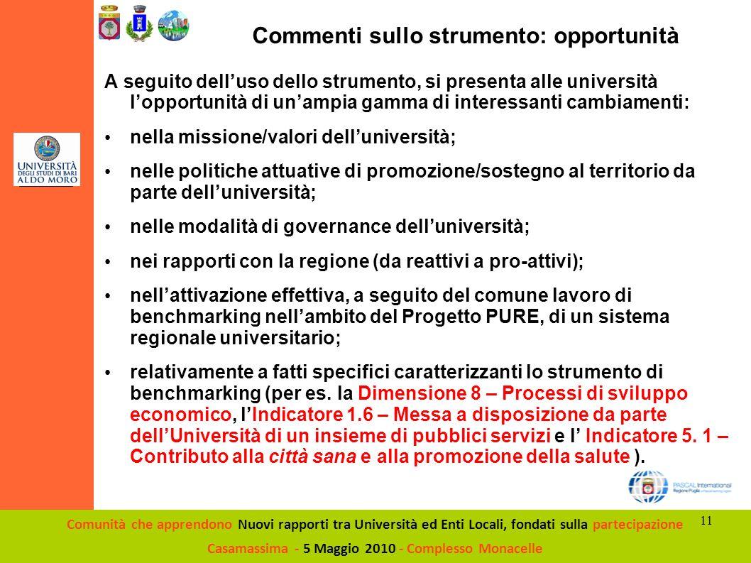 Comunità che apprendono Nuovi rapporti tra Università ed Enti Locali, fondati sulla partecipazione Casamassima - 5 Maggio 2010 - Complesso Monacelle L