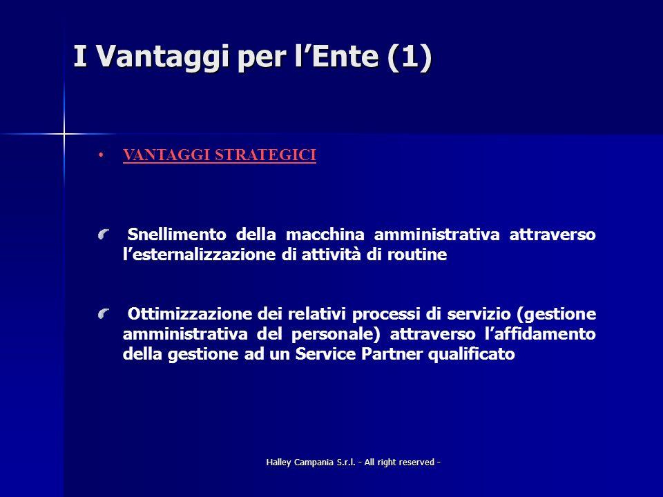 Halley Campania S.r.l. - All right reserved - I Vantaggi per lEnte (1) VANTAGGI STRATEGICI Snellimento della macchina amministrativa attraverso lester