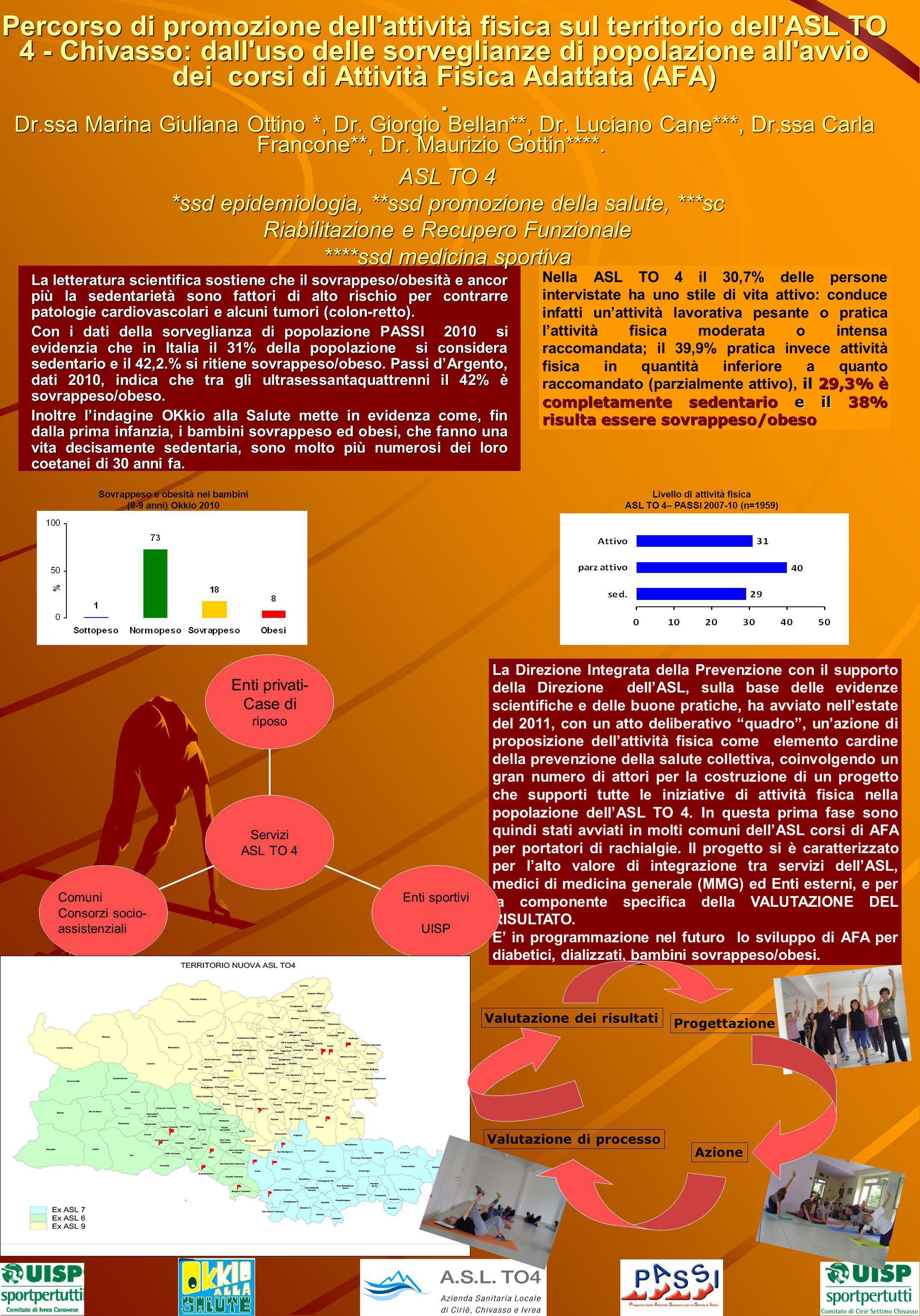 Percorso di promozione dell'attività fisica sul territorio dell'ASL TO 4 - Chivasso: dall'uso delle sorveglianze di popolazione all'avvio dei corsi di