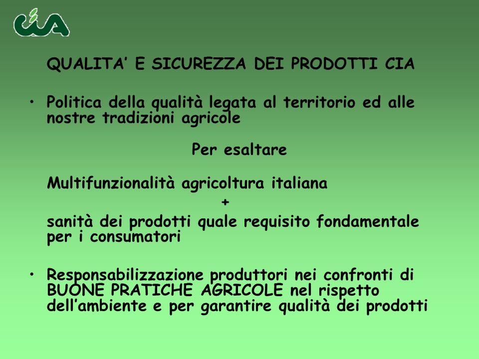 QUALITA E SICUREZZA DEI PRODOTTI CIA Politica della qualità legata al territorio ed alle nostre tradizioni agricole Per esaltare Multifunzionalità agr